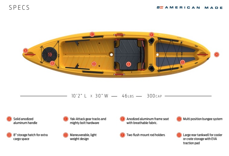Crescent Kayaks Ultralight Specs Payne Outdoors